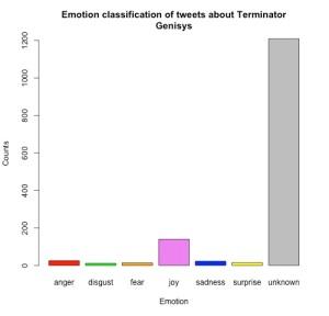 emotionTerminator